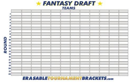 Amehla Fantasy Draft Football Board 2019 Kit - Heavy Duty 3-Feet x 5-Feet Vinyl Banner Fantasy Draft Board with Reinforced Grommets and Color Coded Player Labels - by Position - for All Size Leagues