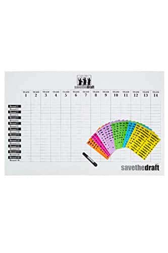 2019 Fantasy Draft Football Board and Player Label Kit | The Largest Draft Day Board (4 x 6 ft) and Over 440 Player Labels for Your NFL Fantasy Football League Draft | Updated for The 2019 Season