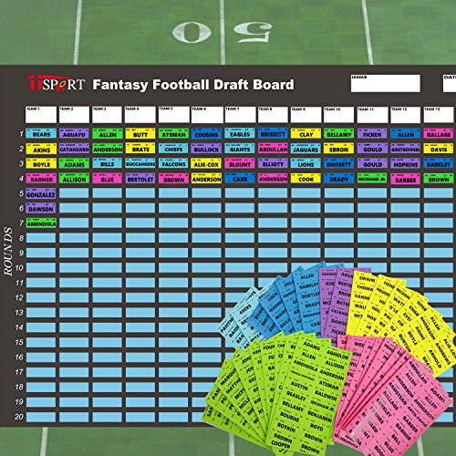 Joyousa Fantasy Draft Football Board 2019 Kit with Player Labels - Full Color Extra Large - 14 Teams and 480 Name Stickers